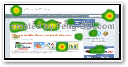 Estimate where visitors look on your website
