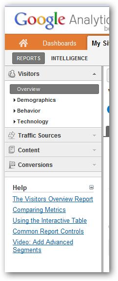 Google Analytics-Understanding the perfect usage