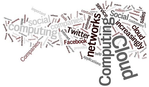 Cloud Computing Technology and Social Networking