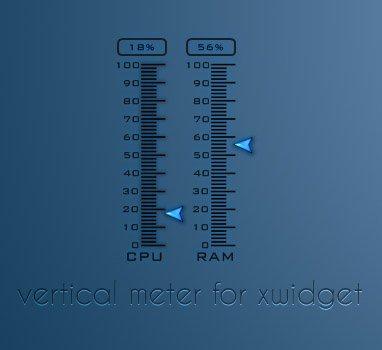 Vertical Meter