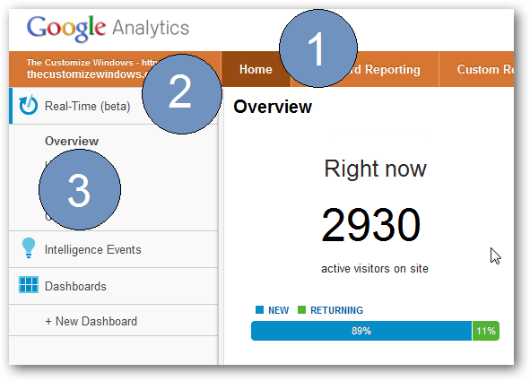 Website Stats With Real Time Visitor Analysis With Google Analytics