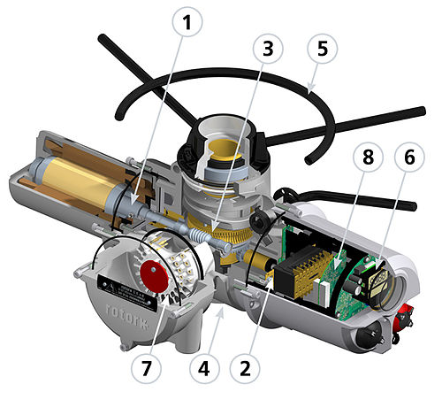 Actuator What Is An Actuator And Where We Use Actuator