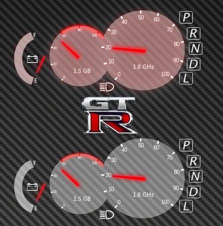 Speedometer System Information Widget
