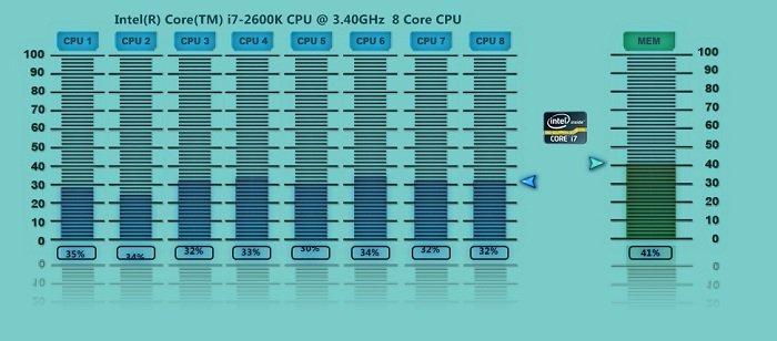Equalizer Style 8 Band CPU Meter Widget