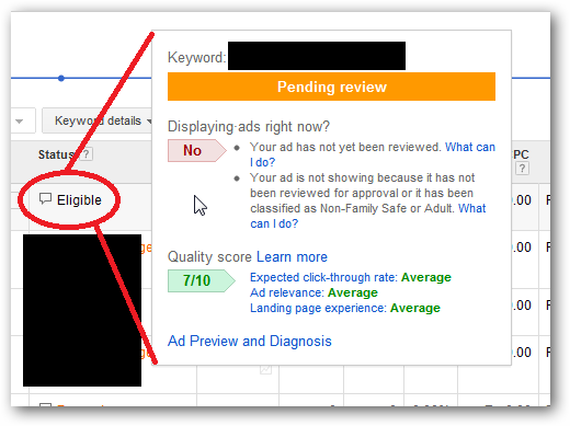 AdWords to Increase SERP