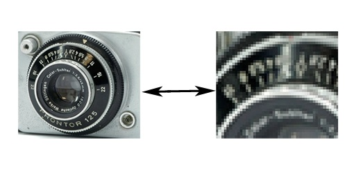 Image Resolution and Pixel Count in Digital Photography