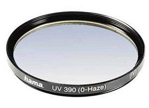UV Filter in Digital Photography