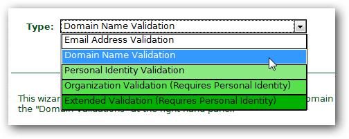 SSL Types
