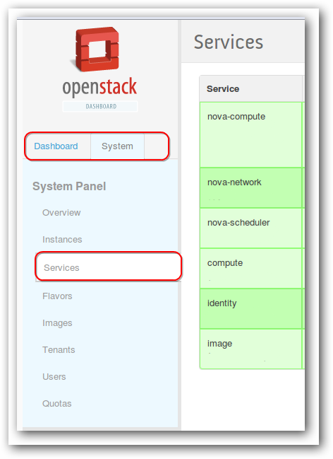 OpenStack Private Cloud on Your Laptop with DevStack Guide