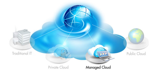 How to Make Cloud Computing Secure