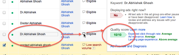 Optimizing AdWords Ads
