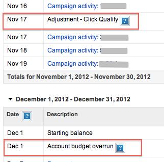 Google AdWords Adjustment