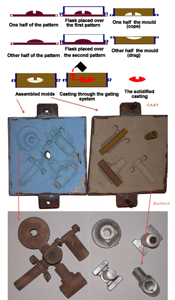Cutting-Drilling-Casting-Molding-Metals-For-DIY-Projects