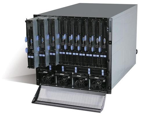 Types of Server