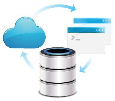 Cloud Computing Guide For SaaS or Software as a Service