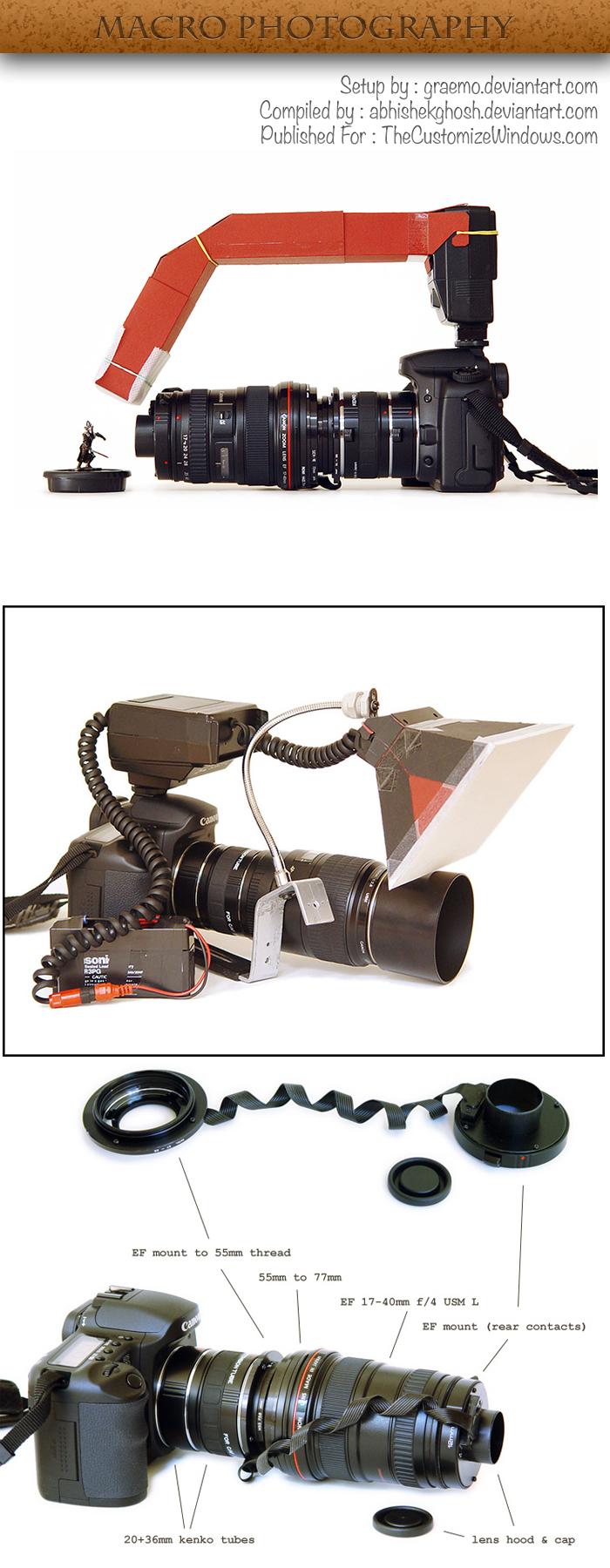 Macro-Photography
