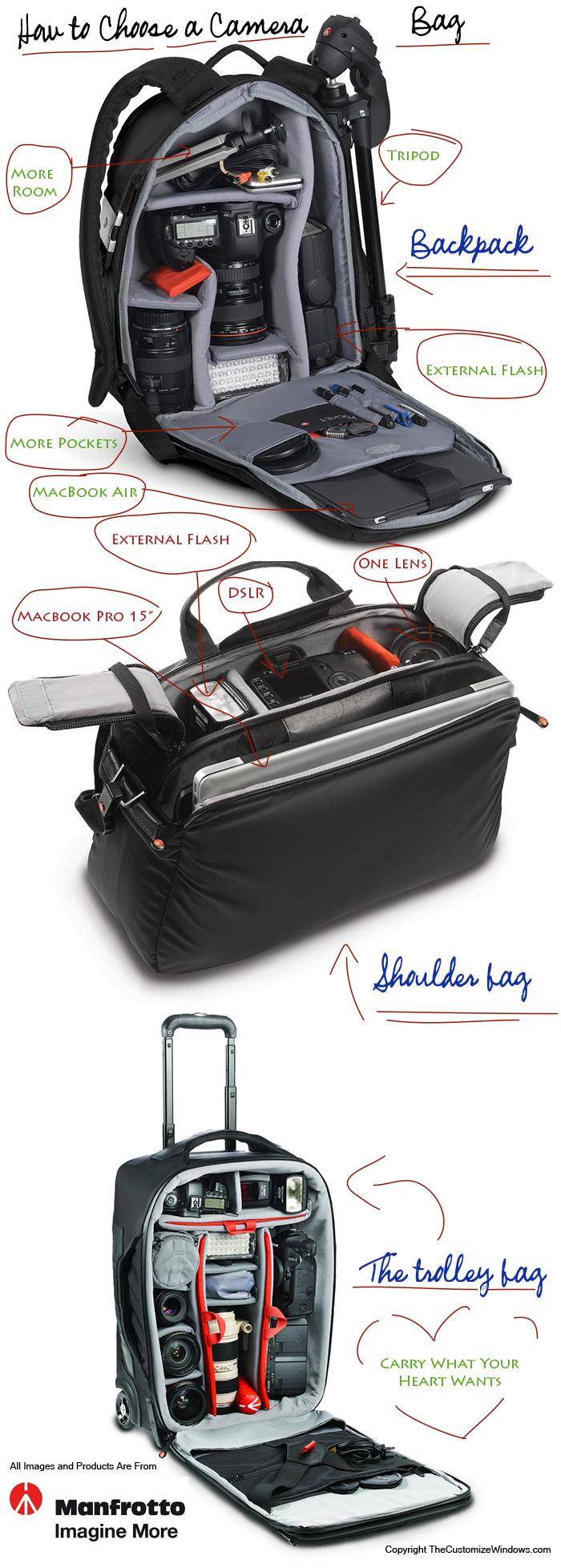 How-to-Choose-a-Camera-Bag