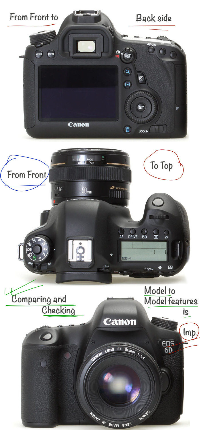 Which Digital Camera to Buy