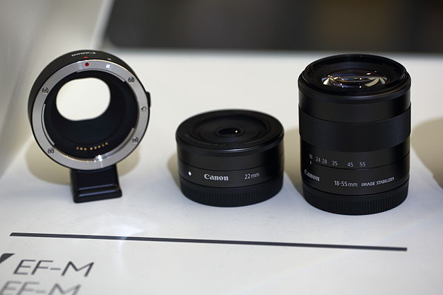 Lens Mount in Digital Photography