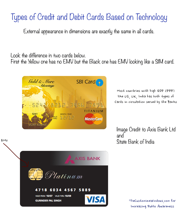Types-of-Credit-and-Debit-Cards-Based-on-Technology