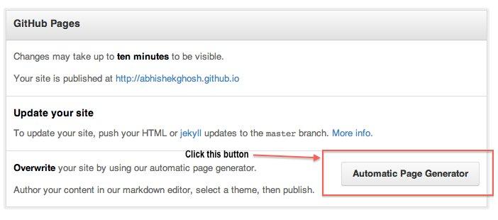 Create User Named Github Page