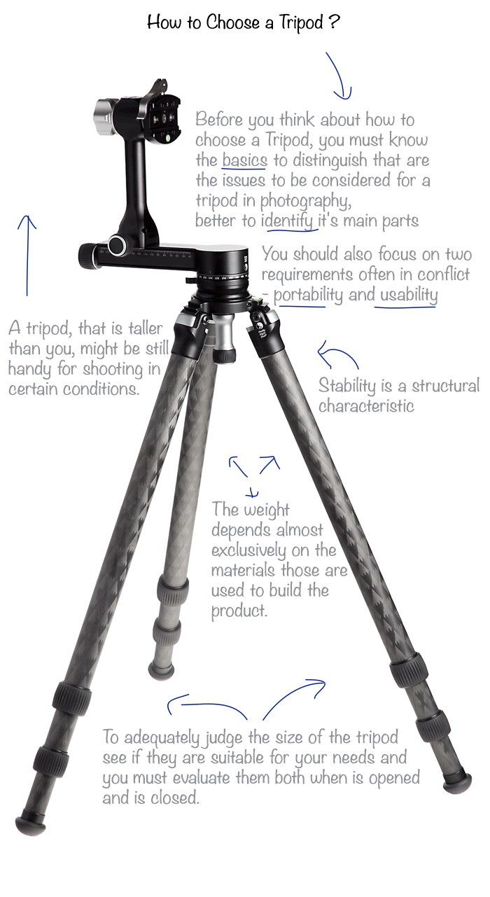 How-to-Choose-a-Tripod