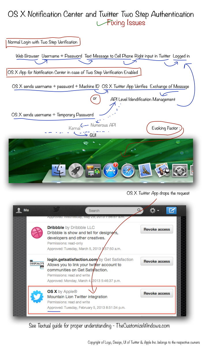 OS-X-Notification-Center-and-Twitter-Two-Step-Authentication