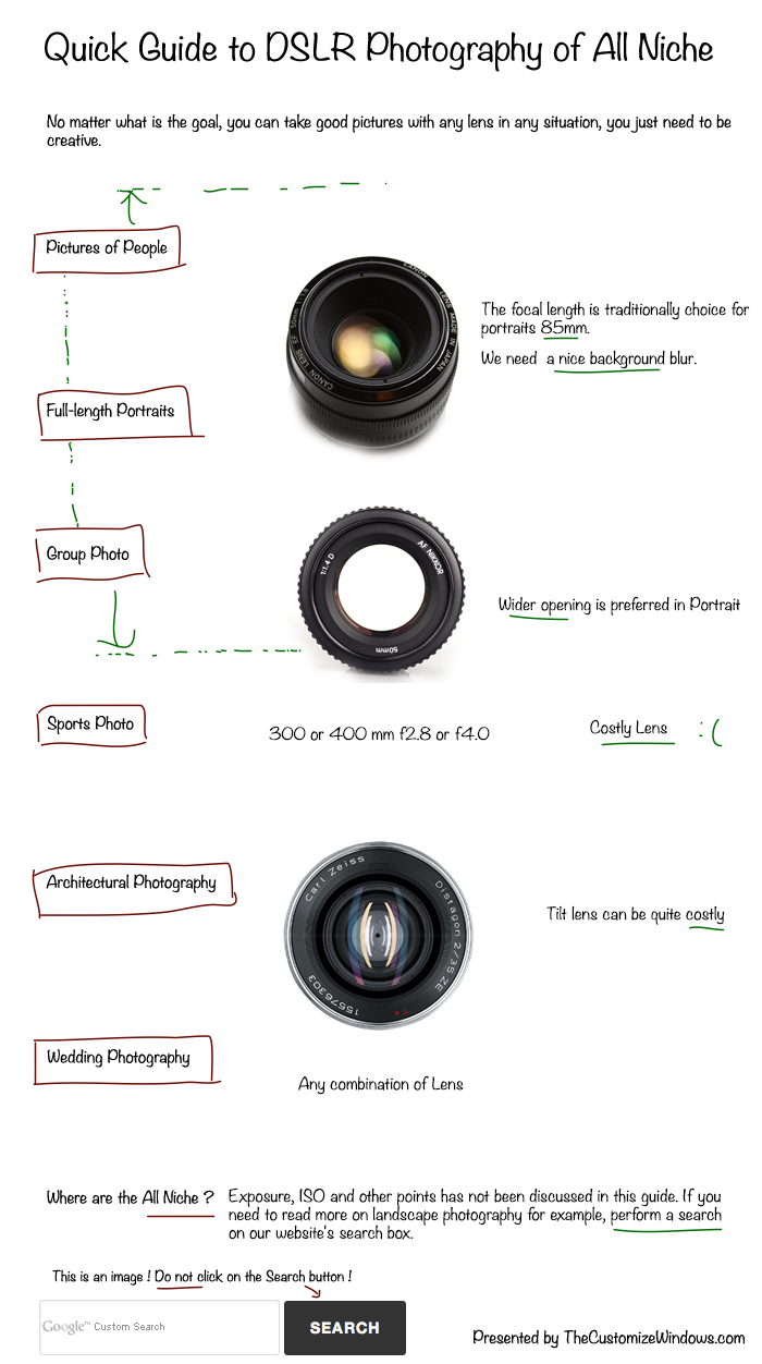quick guide to dslr photography of all niche rh thecustomizewindows com Quick Guide Template Quick Reference Guide