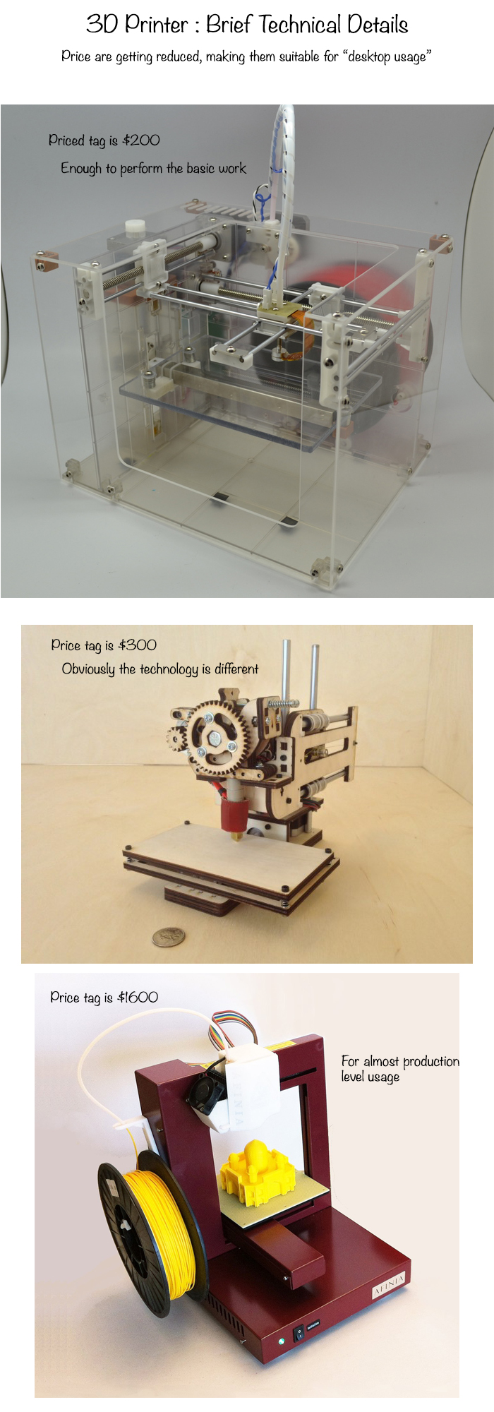 3D-Printer-Brief-Technical-Details