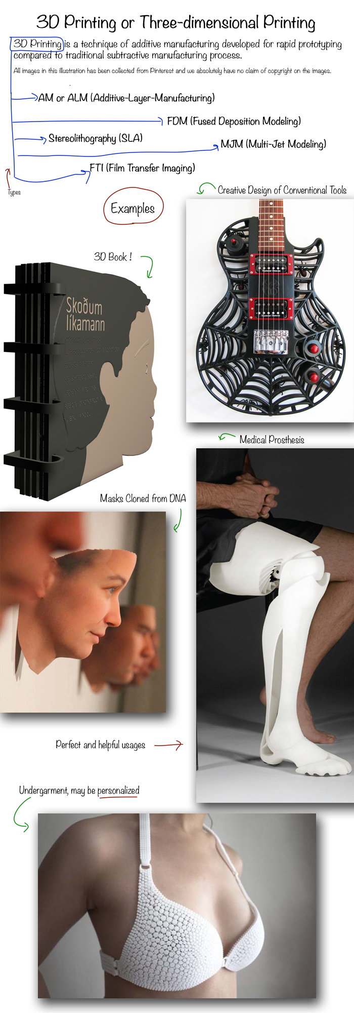 3D-Printing-or-Three-dimensional-Printing