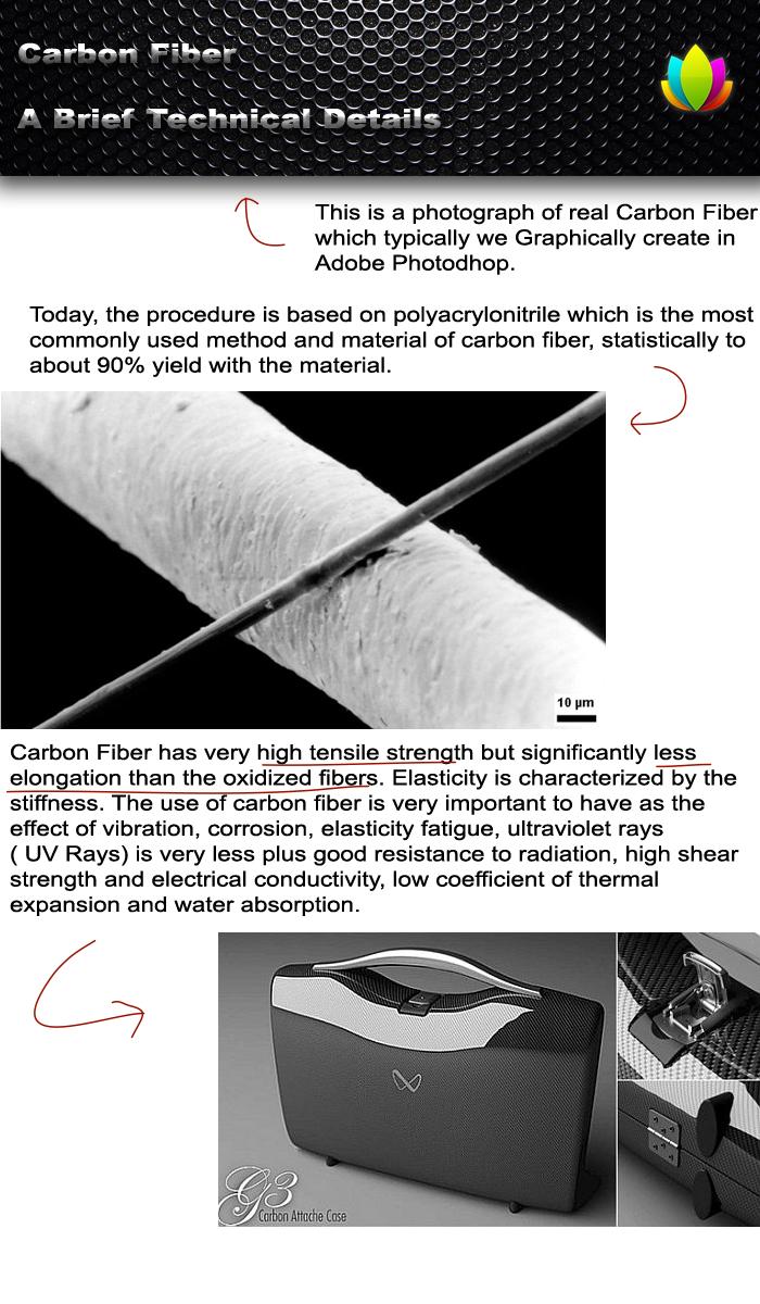 Carbon-Fiber-Technical-Details