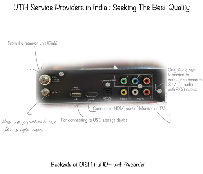 DTH-Service-Providers-in-India