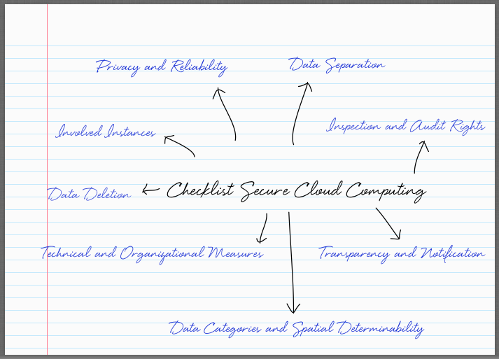 Checklist Secure Cloud Computing