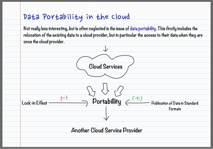 Data Portability in the Cloud