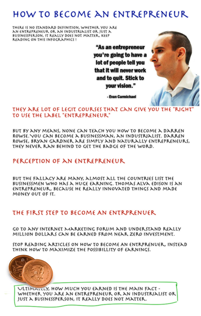 Entrepreneur---Meaning-and-Characteristics