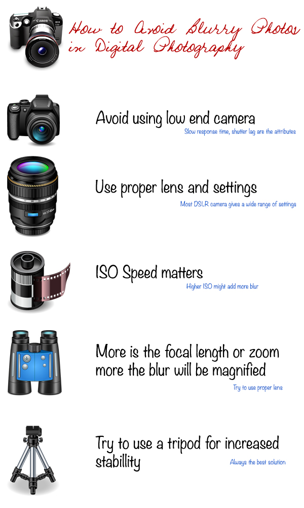 How to Avoid Blurred Photos