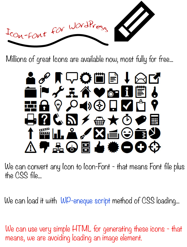 Icon-Font-WordPress