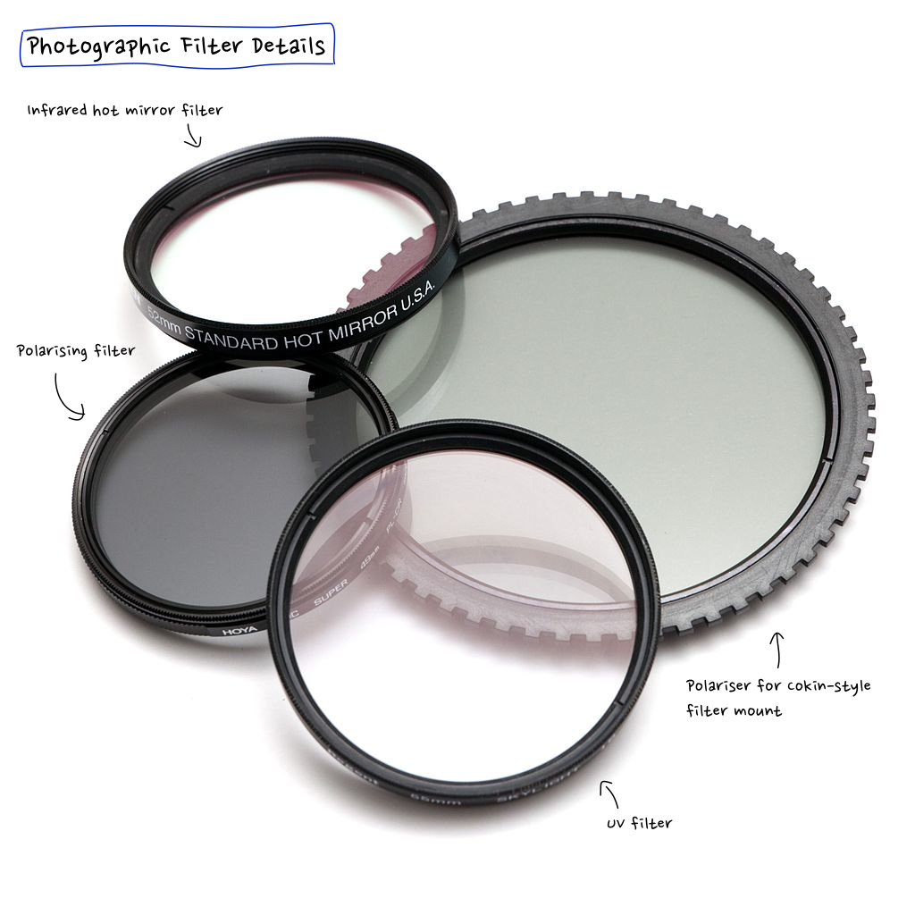 Photographic Filter in Details