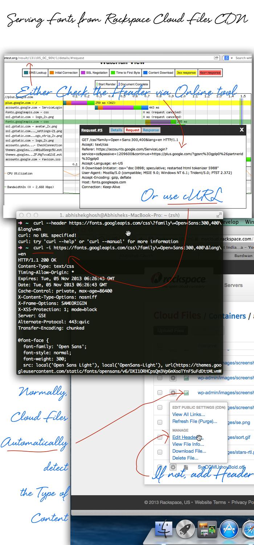 Serving-Fonts-from-Rackspace-Cloud-Files-CDN