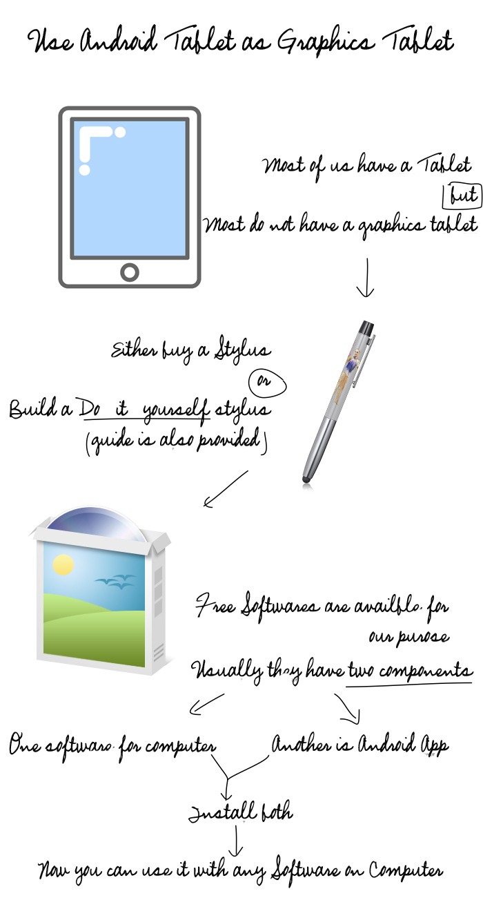 Use-Android-Tablet-as-Graphics-Tablet