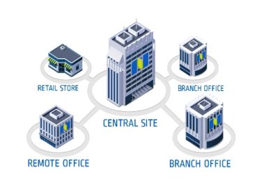 Cloud and Virtualization - Operate Branch Offices without Local IT Infrastructure