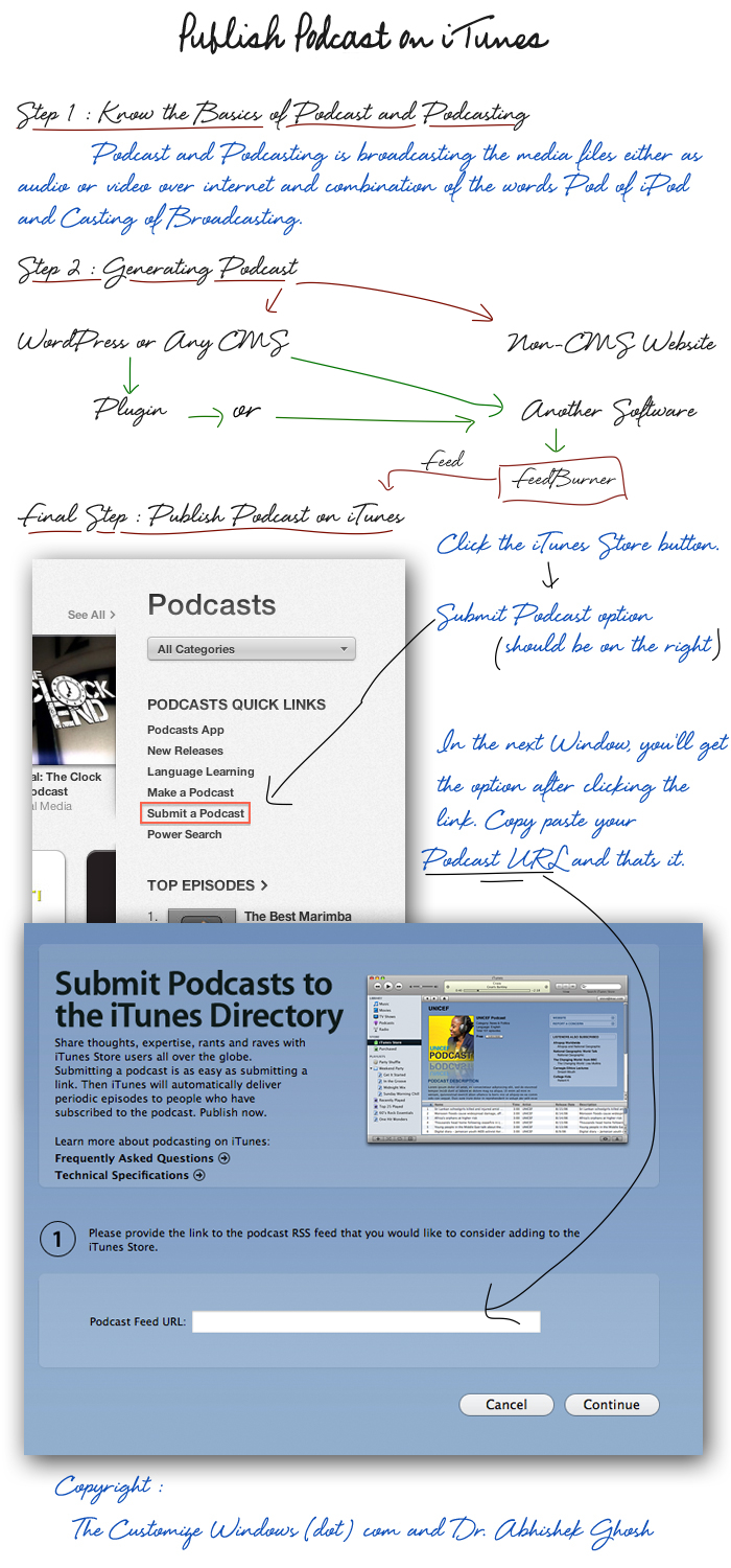 Podcasting Audio and Video
