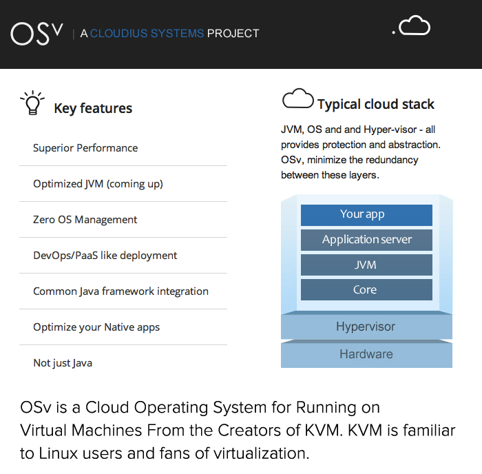 OSv-Cloud-Operating-System-for-Virtual-Machines
