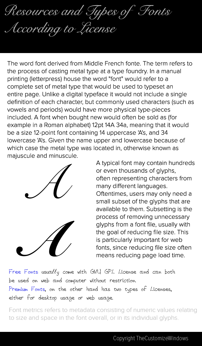 Fonts-Resources-and-Types-of-According-to-License