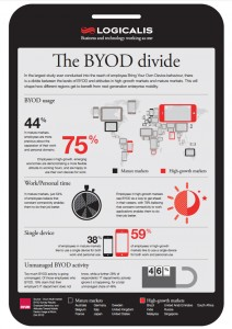 What-is-Bring-Your-Own-Device-BYOD