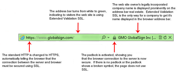 How To Install SSL Certificate on Rackspace Cloud Server