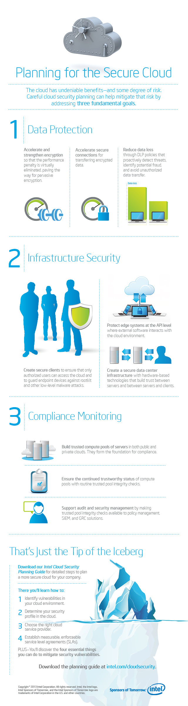 Special Requirements For Data Security in the Cloud-infographic