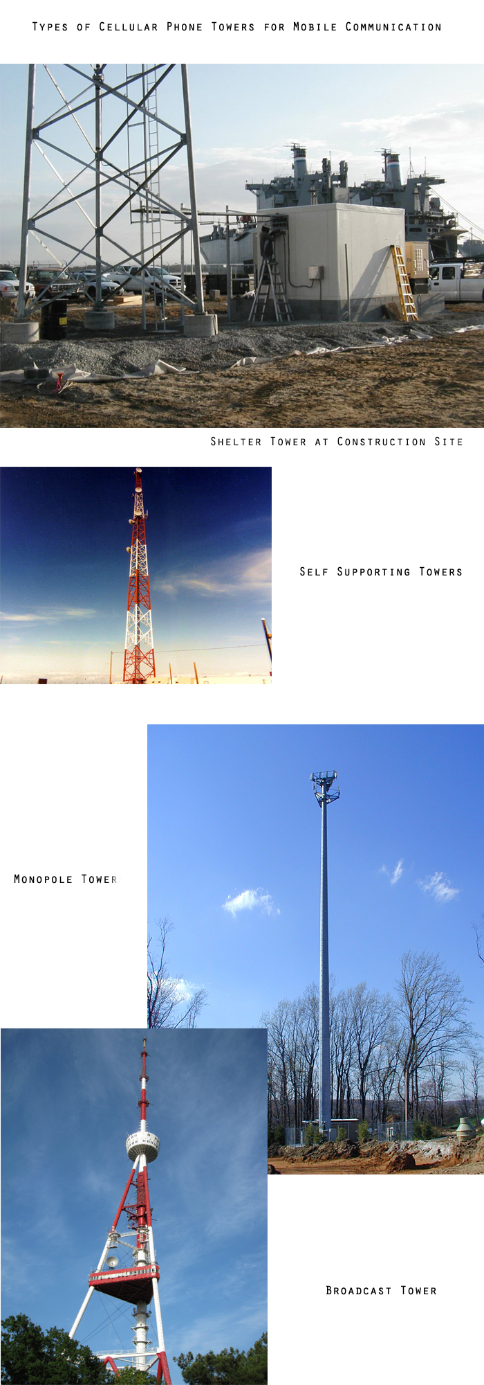 Types-of-Cellular-Phone-Towers-for-Mobile-Communication