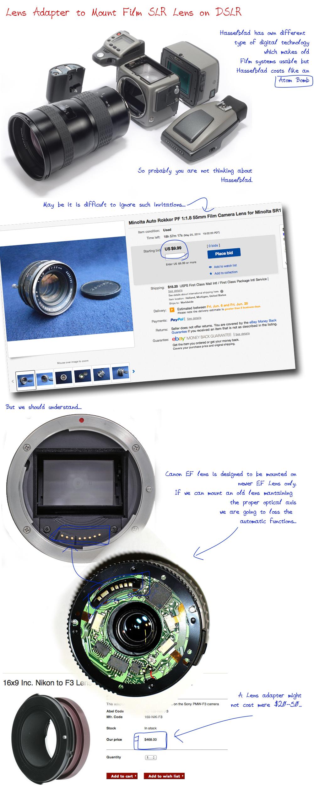 Lens-Adapter-to-Mount-Film-SLR-Lens-on-DSLR