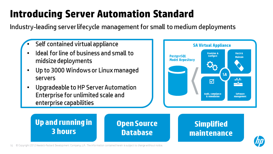 HP and Automation in OpenStack Based Data Center